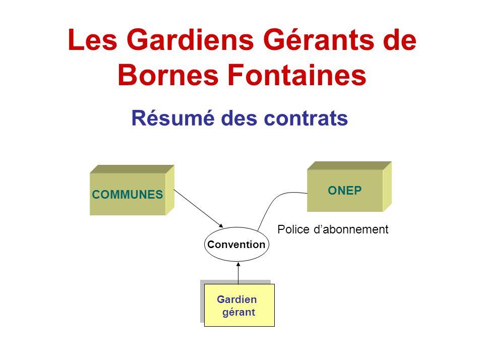 Les Gardiens Gérants de Bornes Fontaines