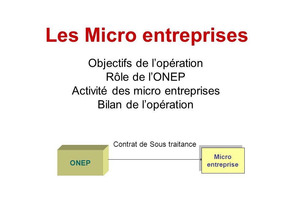 Les Micro entreprises Objectifs de l'opération Rôle de l'ONEP