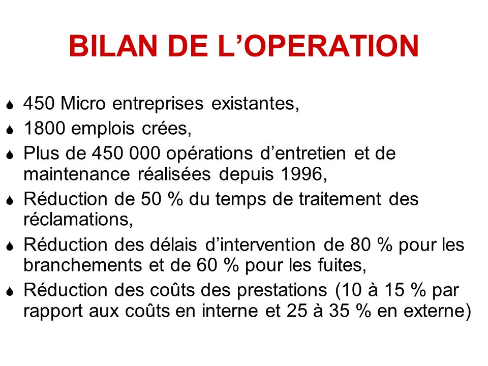 BILAN DE L'OPERATION 450 Micro entreprises existantes,