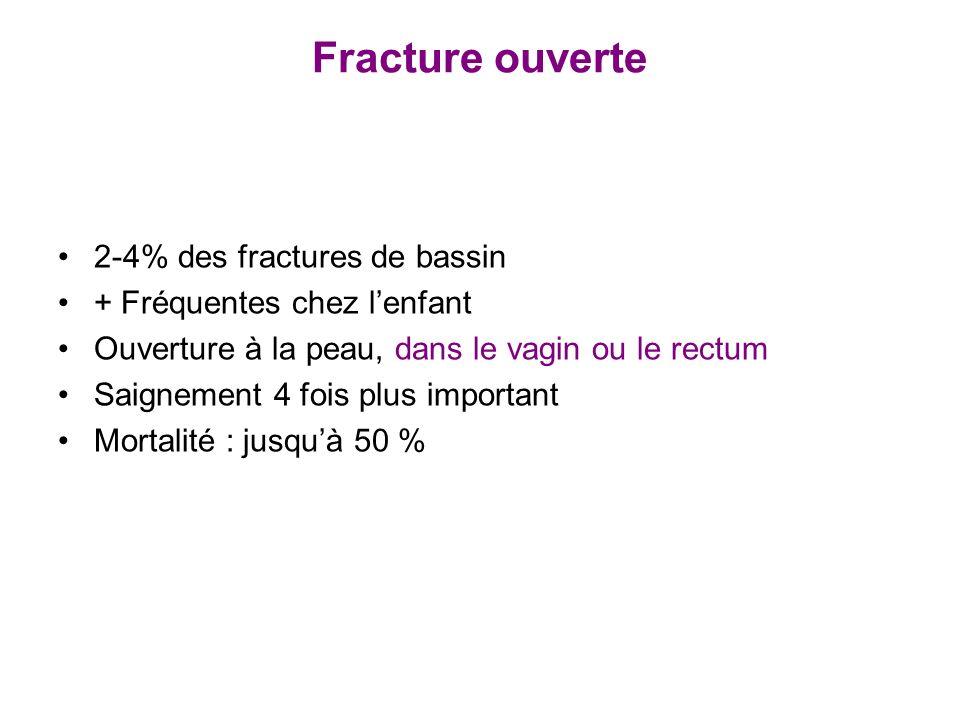 Fracture ouverte 2-4% des fractures de bassin