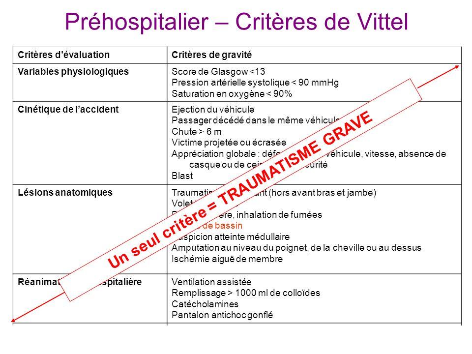 Préhospitalier – Critères de Vittel