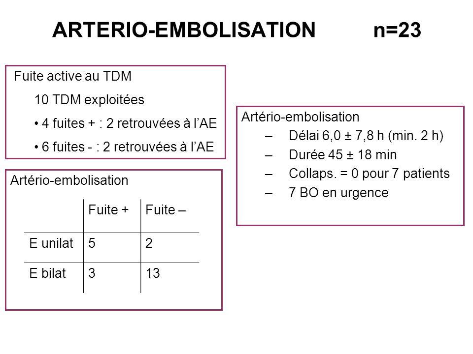 ARTERIO-EMBOLISATION n=23