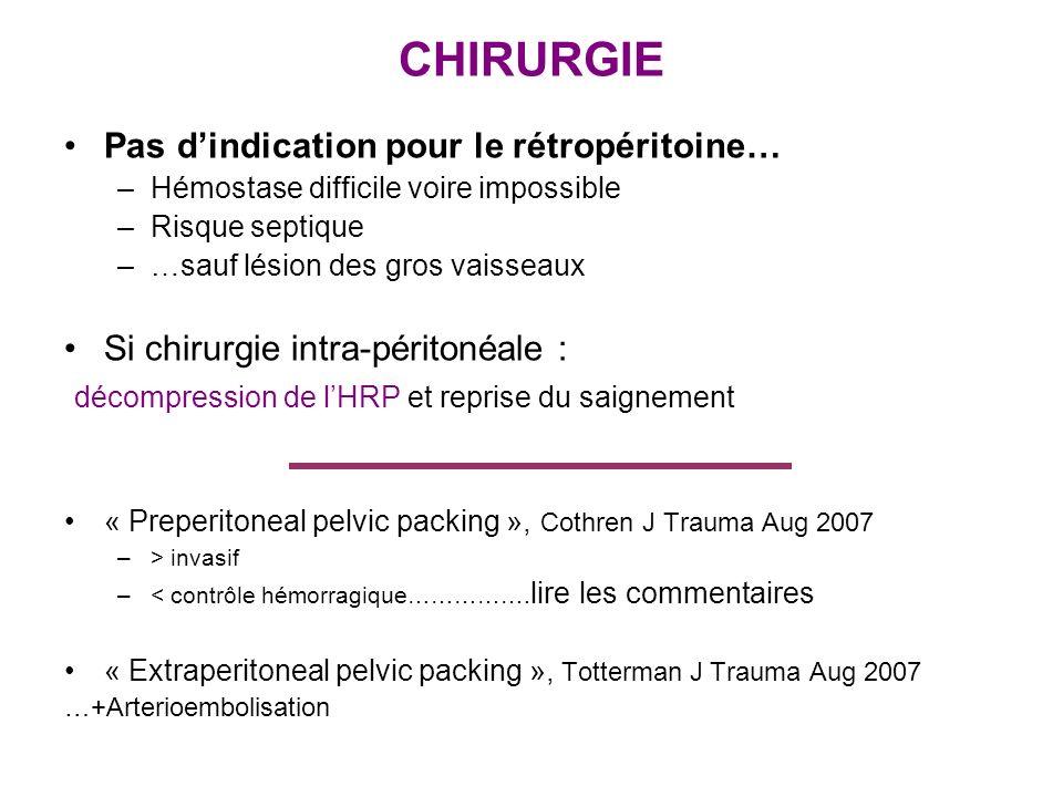 CHIRURGIE Pas d'indication pour le rétropéritoine…