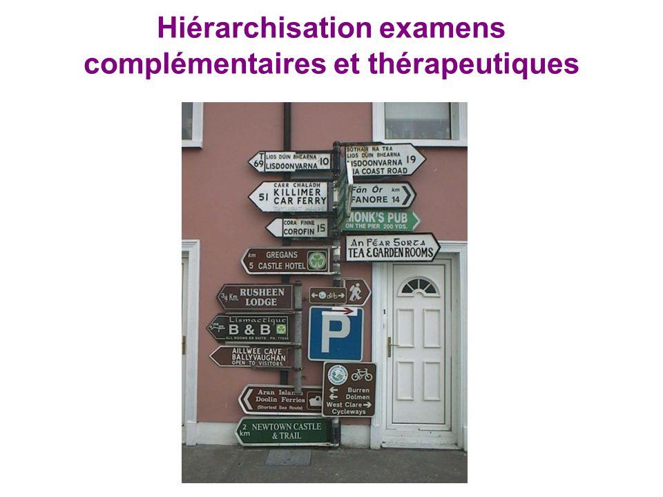 Hiérarchisation examens complémentaires et thérapeutiques