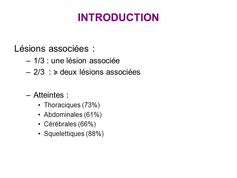 INTRODUCTION Lésions associées : 1/3 : une lésion associée