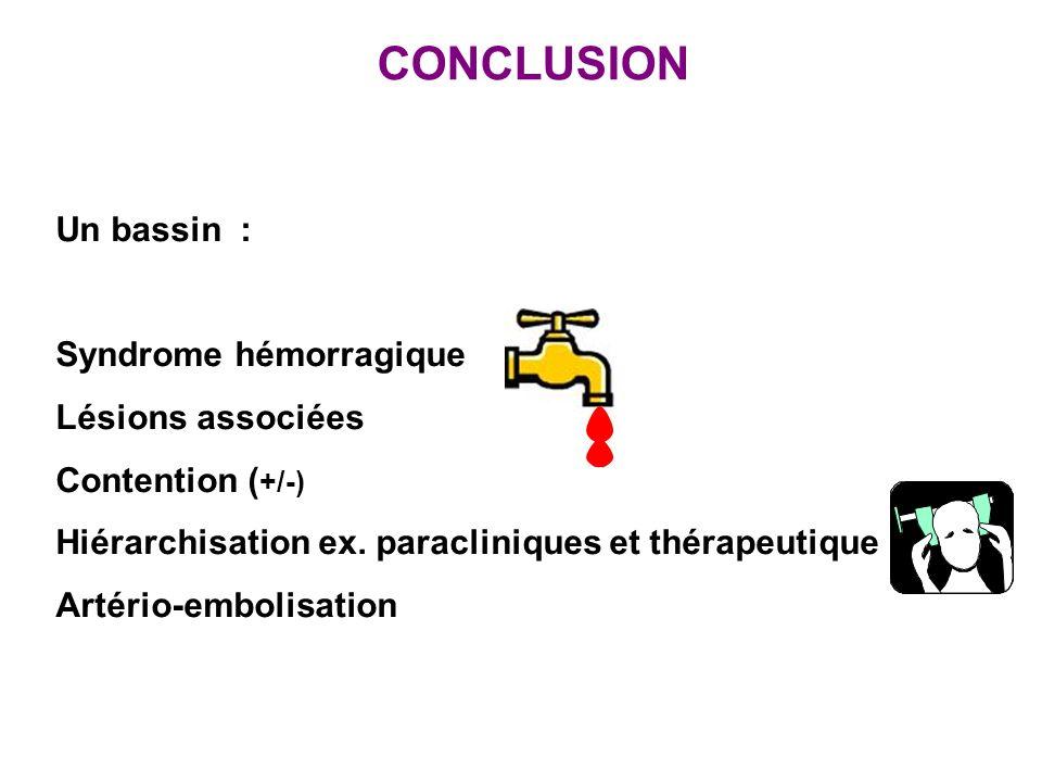 CONCLUSION Un bassin : Syndrome hémorragique Lésions associées