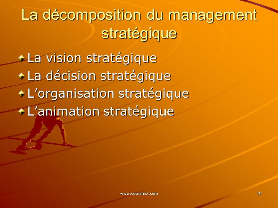 La décomposition du management stratégique