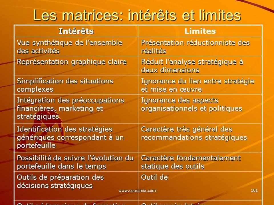 Les matrices: intérêts et limites