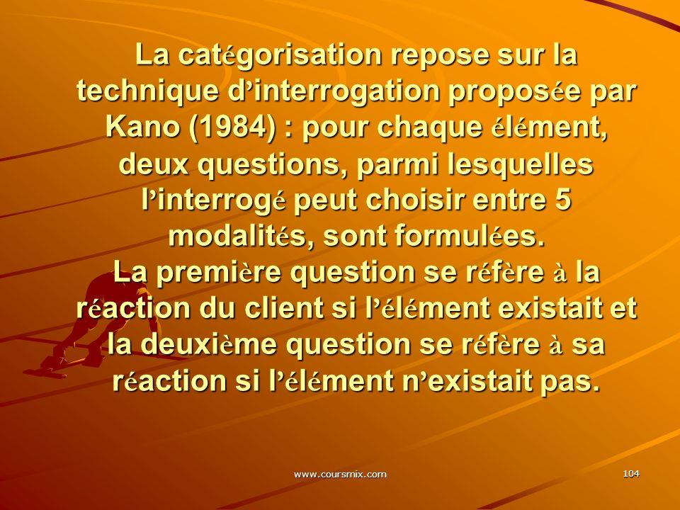 La catégorisation repose sur la technique d'interrogation proposée par Kano (1984) : pour chaque élément, deux questions, parmi lesquelles l'interrogé peut choisir entre 5 modalités, sont formulées. La première question se réfère à la réaction du client si l'élément existait et la deuxième question se réfère à sa réaction si l'élément n'existait pas.