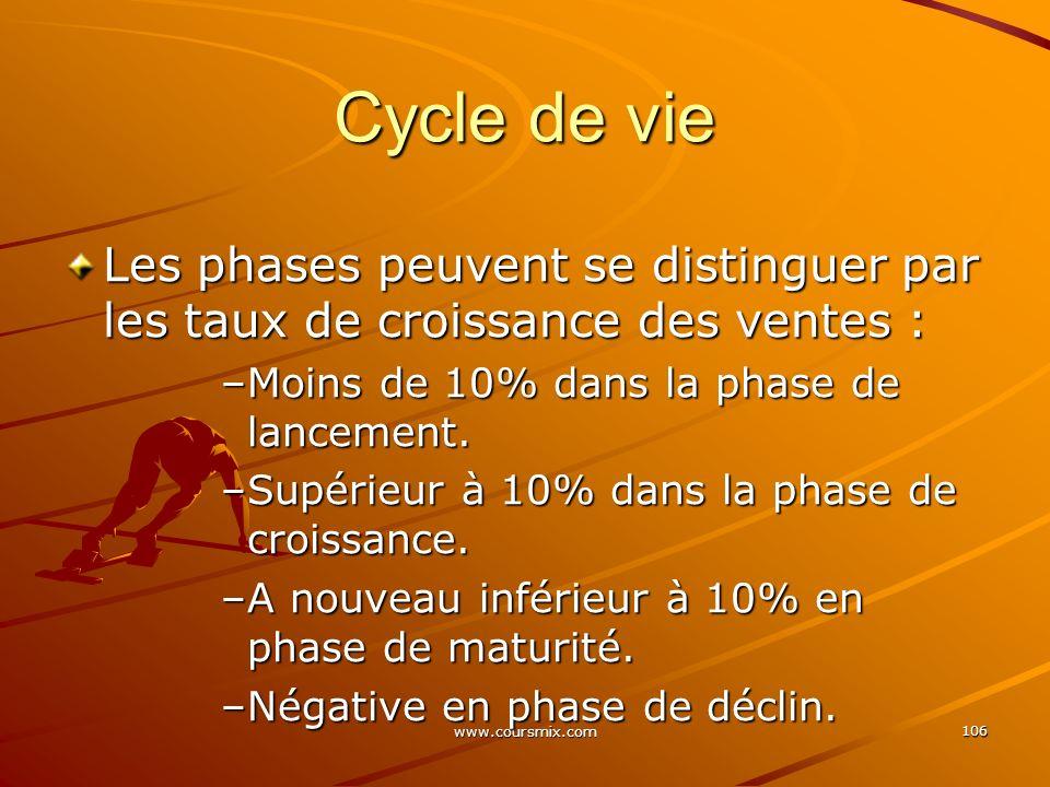 Cycle de vie Les phases peuvent se distinguer par les taux de croissance des ventes : Moins de 10% dans la phase de lancement.