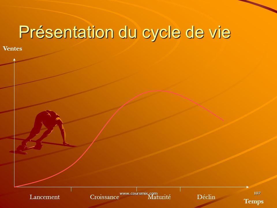 Présentation du cycle de vie