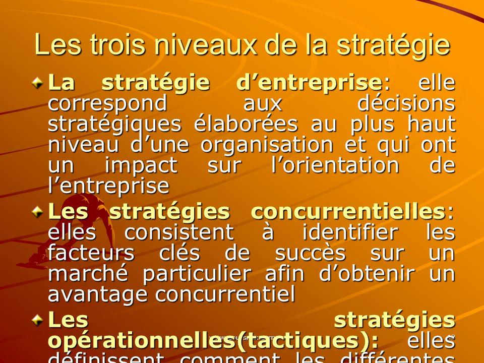 Les trois niveaux de la stratégie