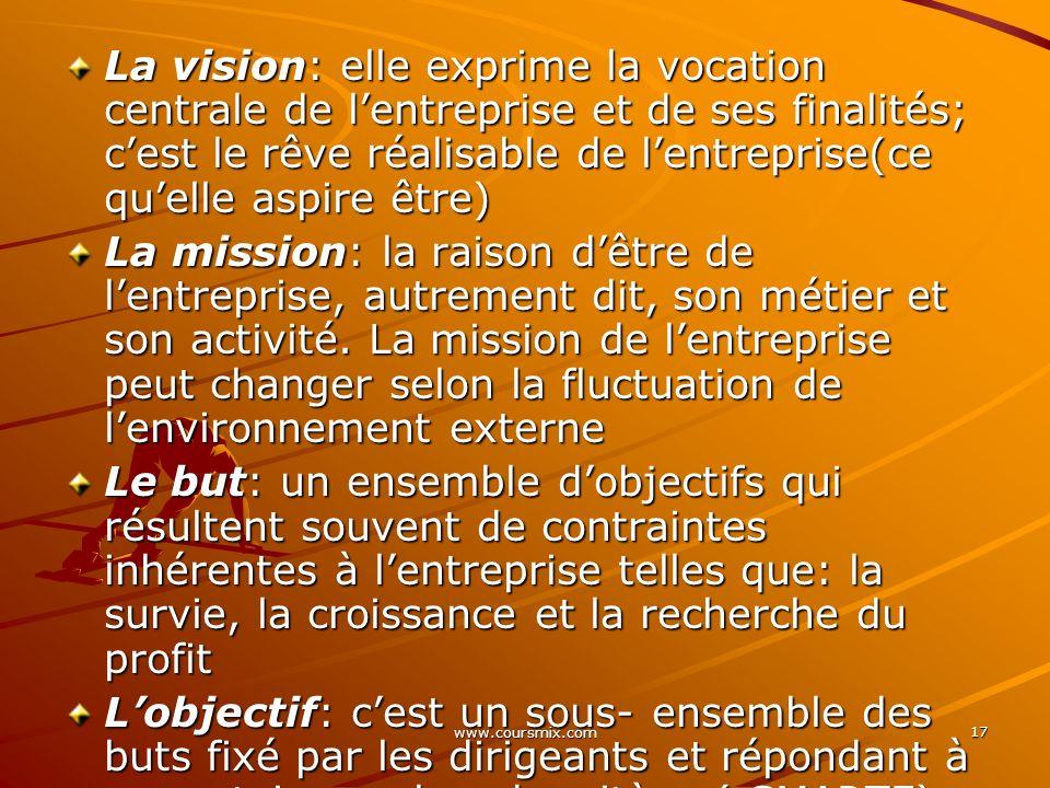 La vision: elle exprime la vocation centrale de l'entreprise et de ses finalités; c'est le rêve réalisable de l'entreprise(ce qu'elle aspire être)