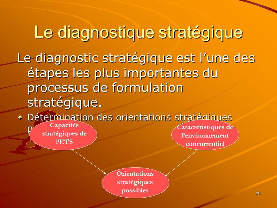 Le diagnostique stratégique