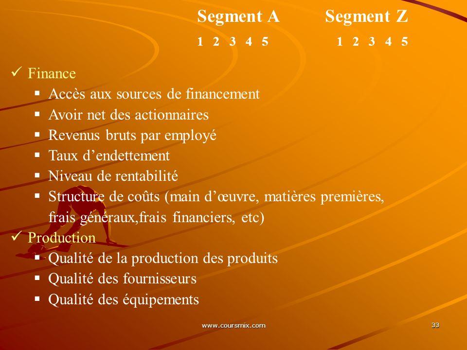 1 2 3 4 5 1 2 3 4 5 Segment A Segment Z Finance
