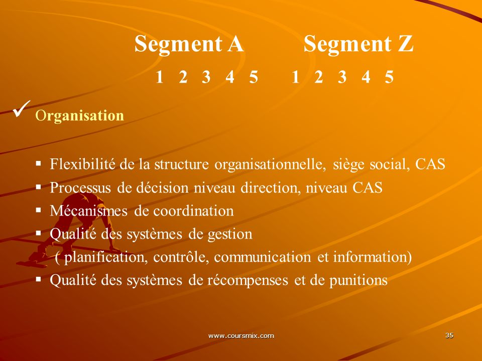 Segment A Segment Z Organisation 1 2 3 4 5 1 2 3 4 5