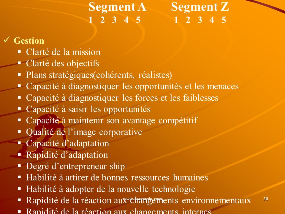 Segment A Segment Z 1 2 3 4 5 1 2 3 4 5 Gestion Clarté de la mission