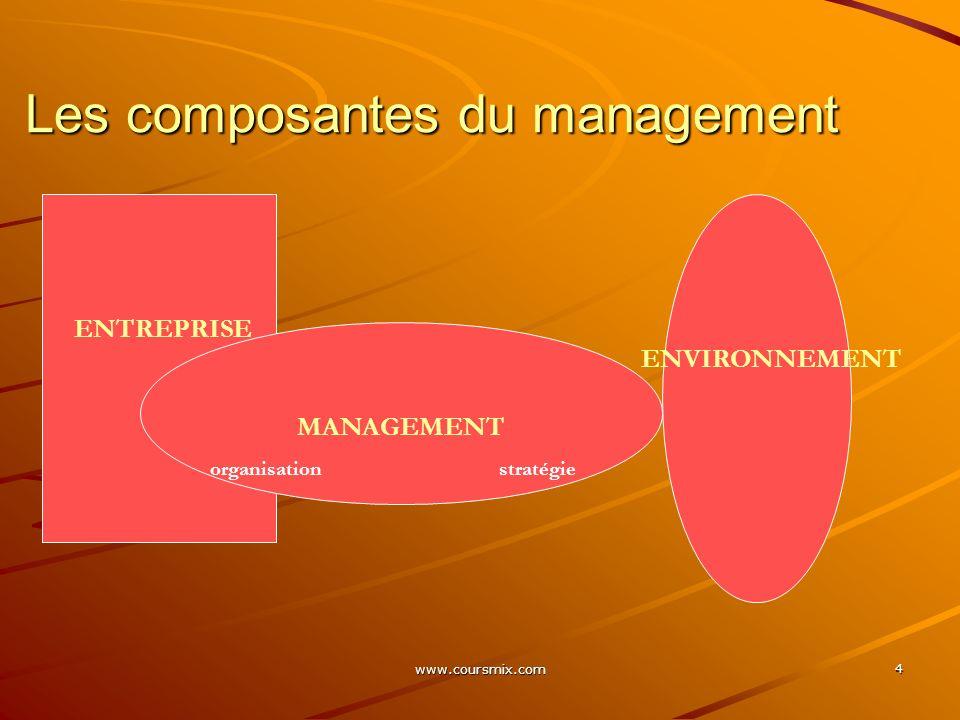 Les composantes du management