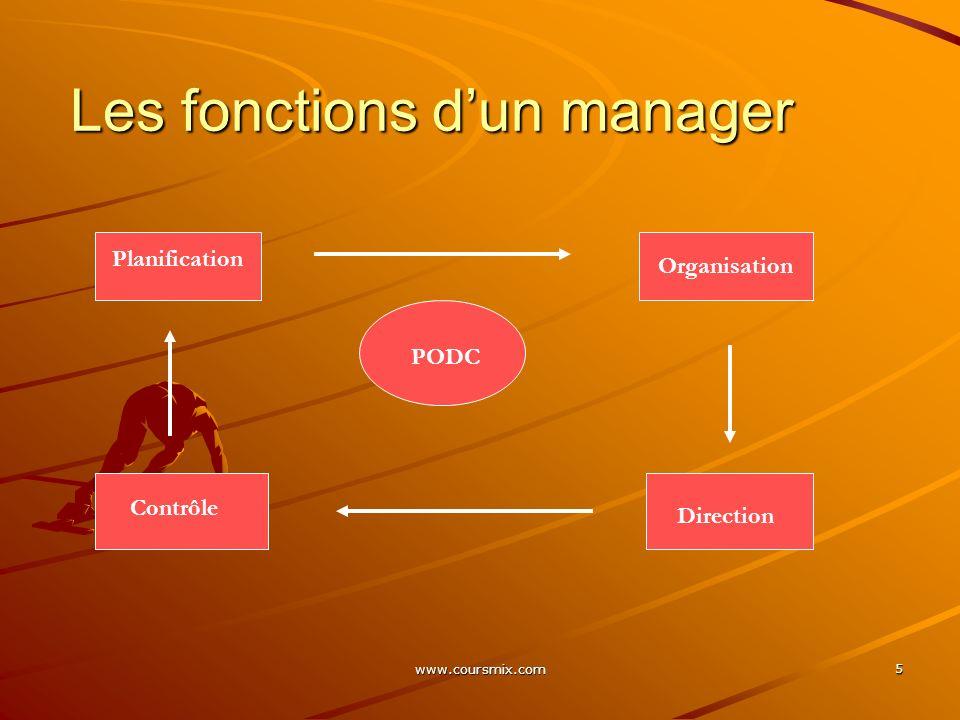 Les fonctions d'un manager