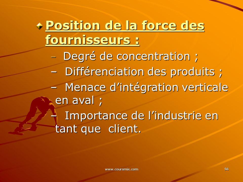 Position de la force des fournisseurs :