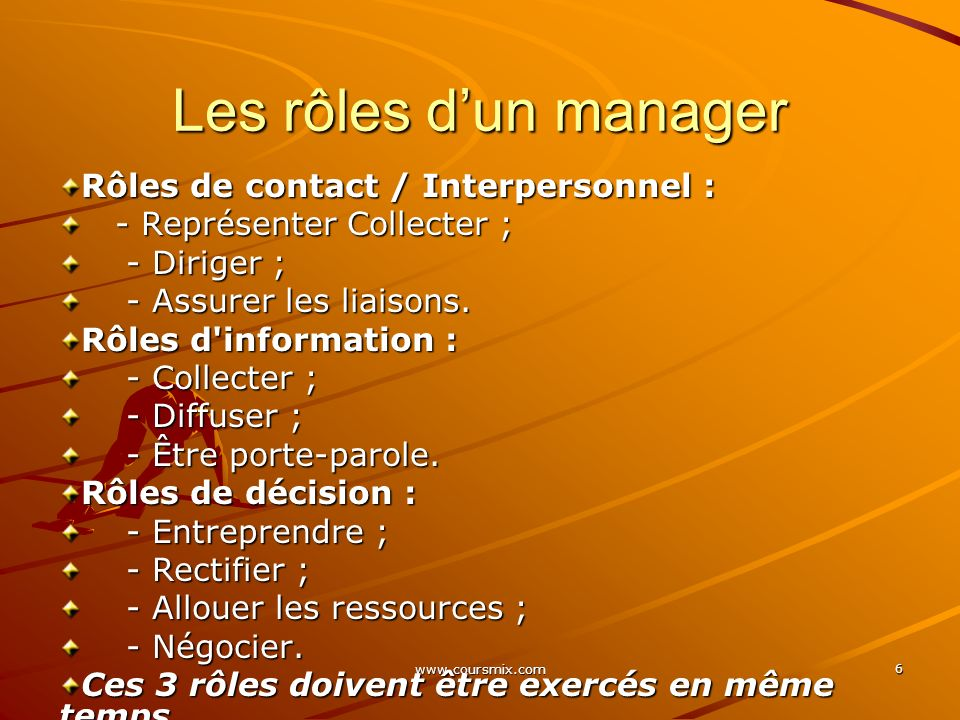 Les rôles d'un manager Rôles de contact / Interpersonnel :
