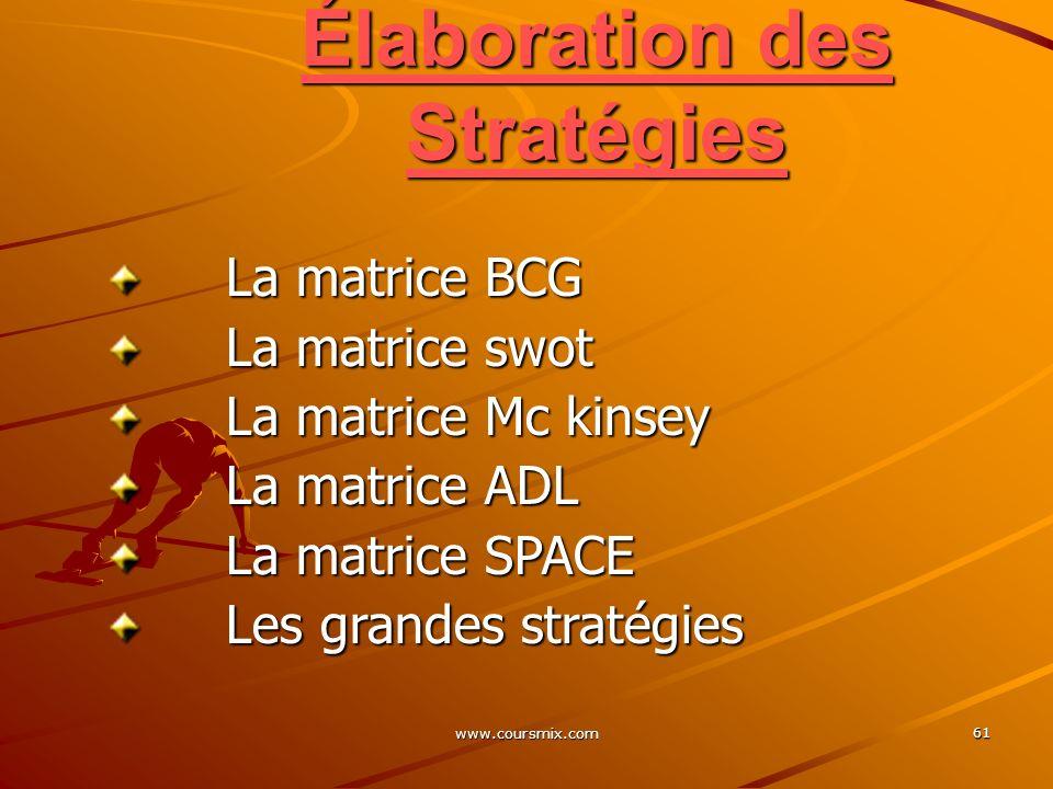 Élaboration des Stratégies