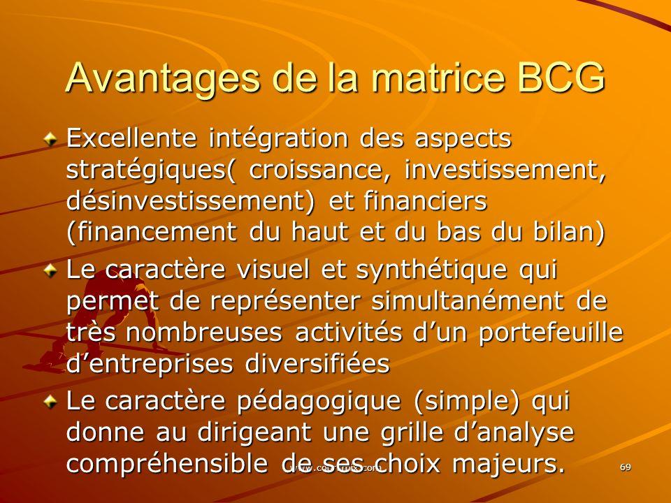 Avantages de la matrice BCG