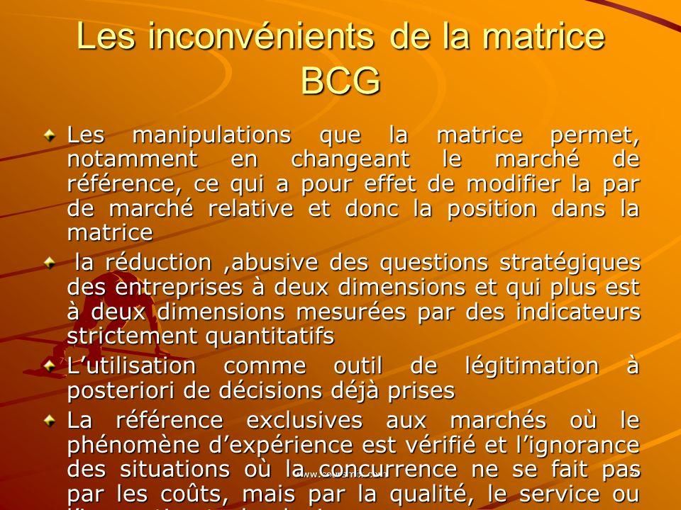 Les inconvénients de la matrice BCG