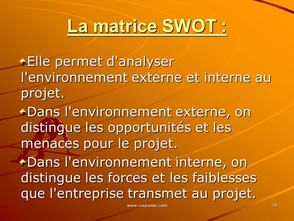 La matrice SWOT : Elle permet d analyser l environnement externe et interne au projet.