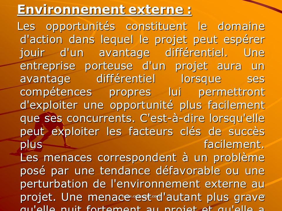 Environnement externe :