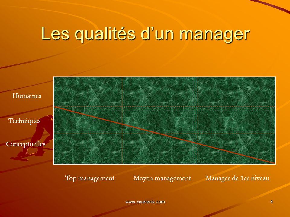 Les qualités d'un manager