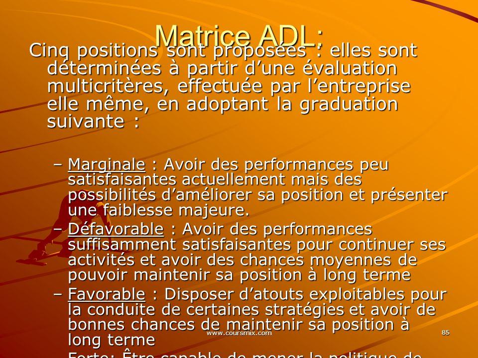 Matrice ADL: