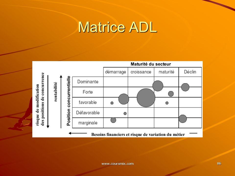 Matrice ADL www.coursmix.com