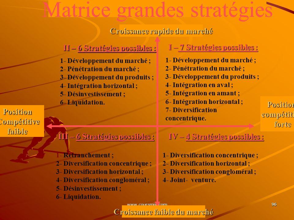 Matrice grandes stratégies