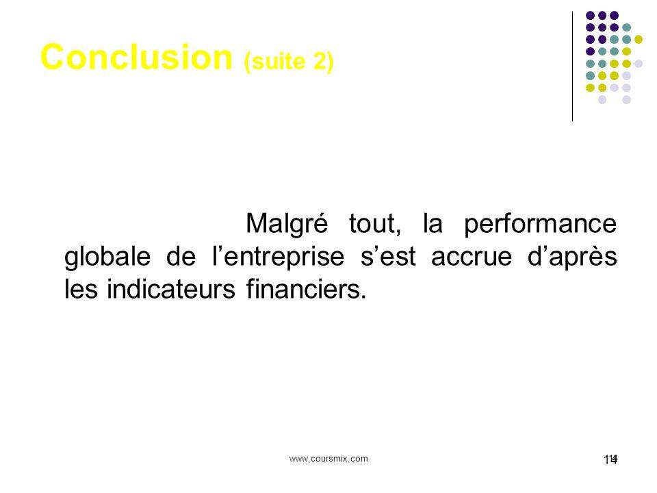 Conclusion (suite 2) Malgré tout, la performance globale de l'entreprise s'est accrue d'après les indicateurs financiers.