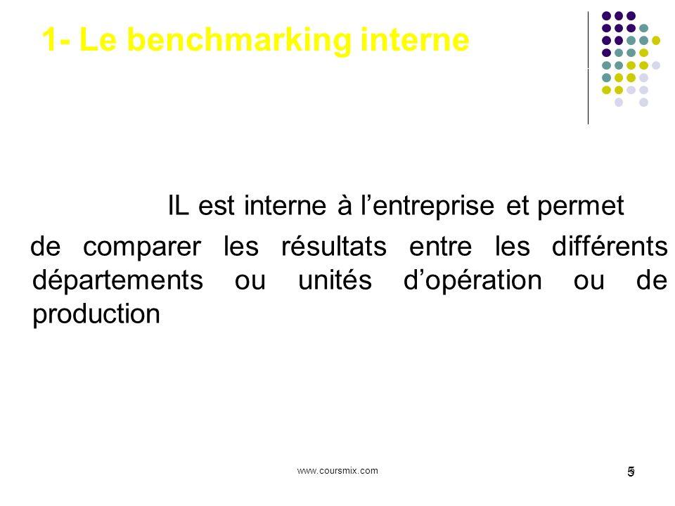 1- Le benchmarking interne