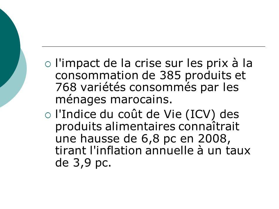 l impact de la crise sur les prix à la consommation de 385 produits et 768 variétés consommés par les ménages marocains.