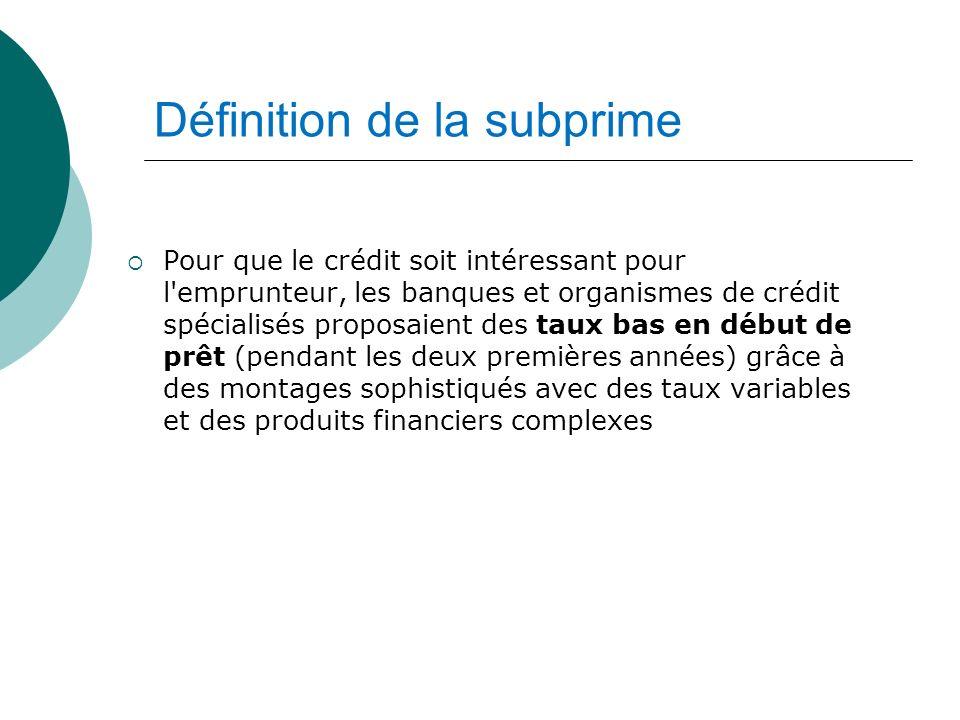 Définition de la subprime