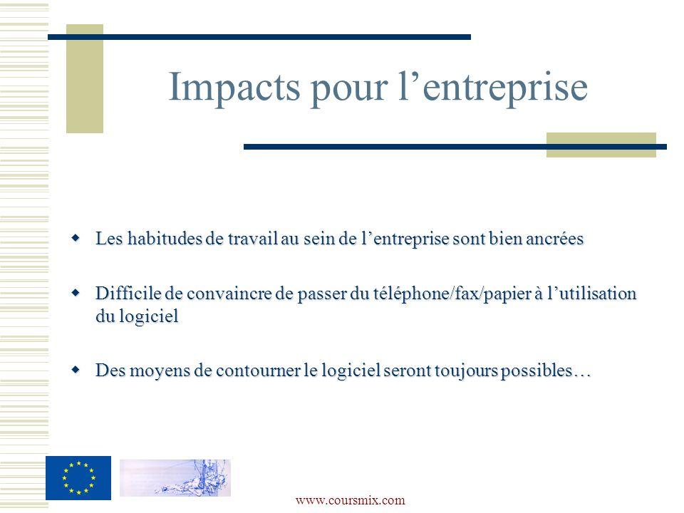 Impacts pour l'entreprise
