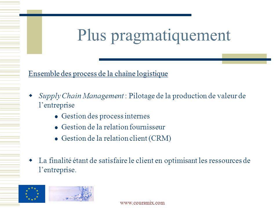 Plus pragmatiquement Ensemble des process de la chaîne logistique