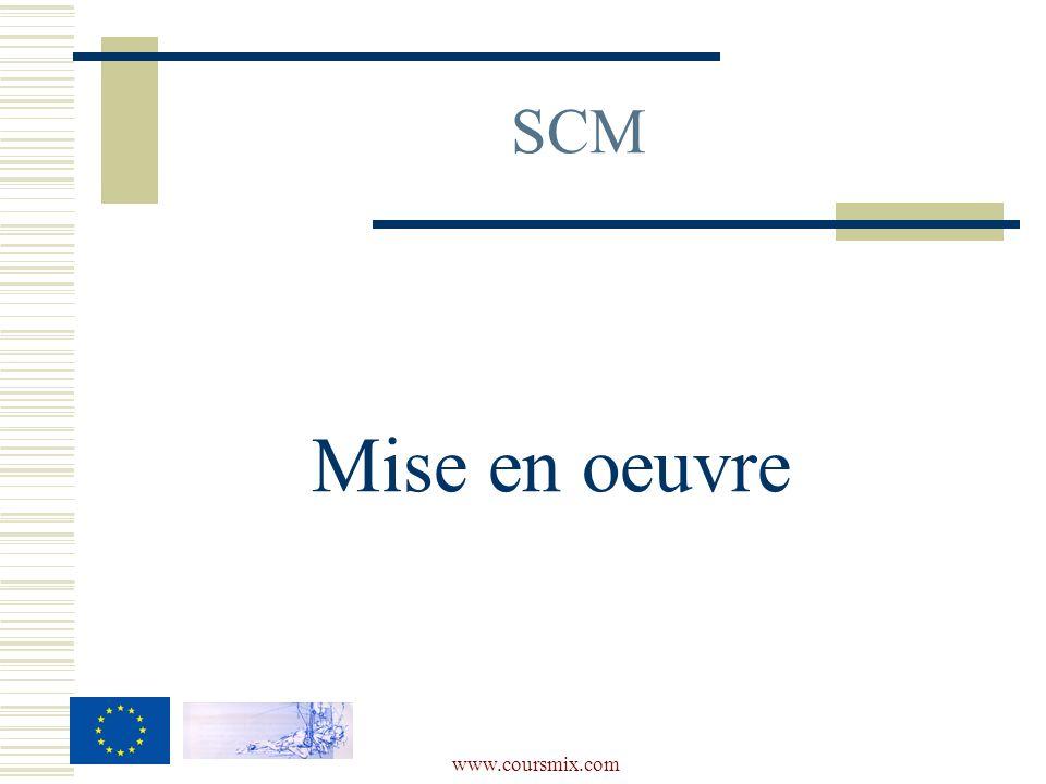 SCM Mise en oeuvre www.coursmix.com