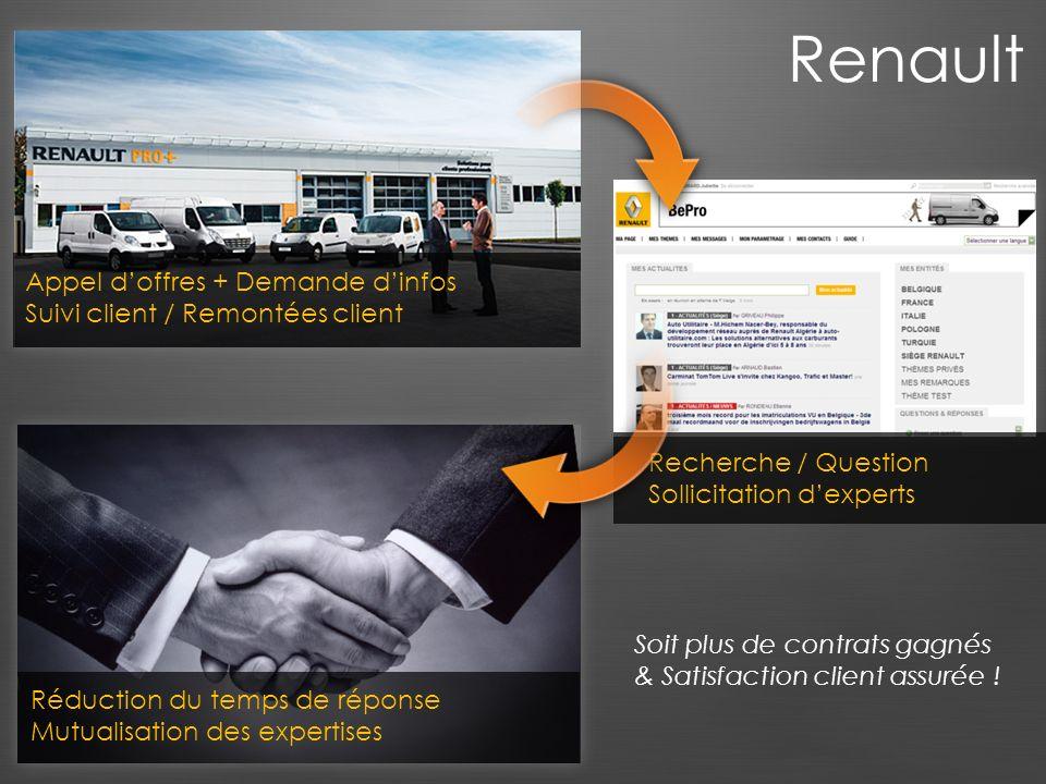 Renault Appel d'offres + Demande d'infos
