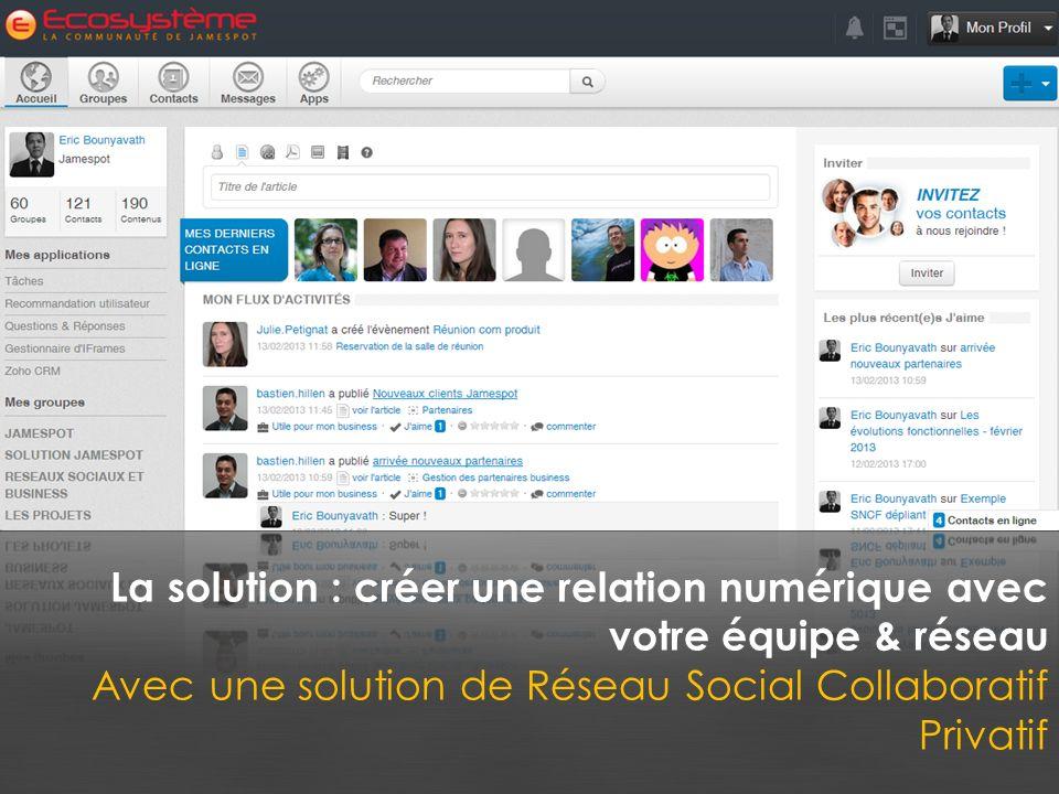 La solution : créer une relation numérique avec votre équipe & réseau