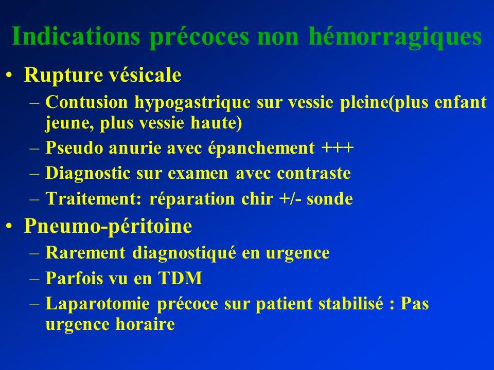 Indications précoces non hémorragiques