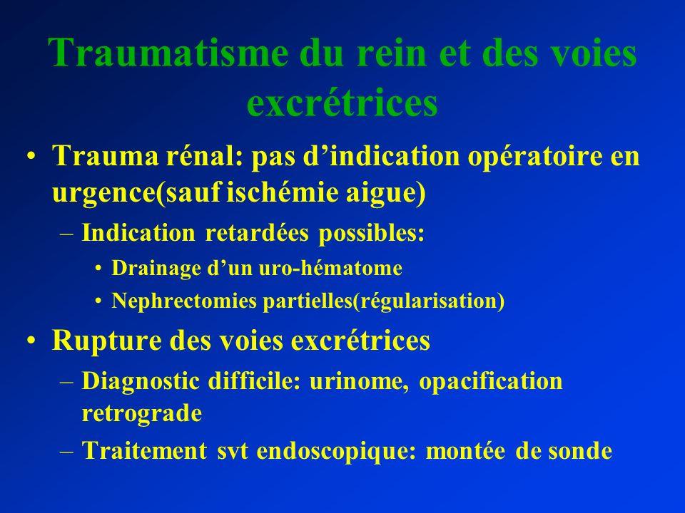 Traumatisme du rein et des voies excrétrices