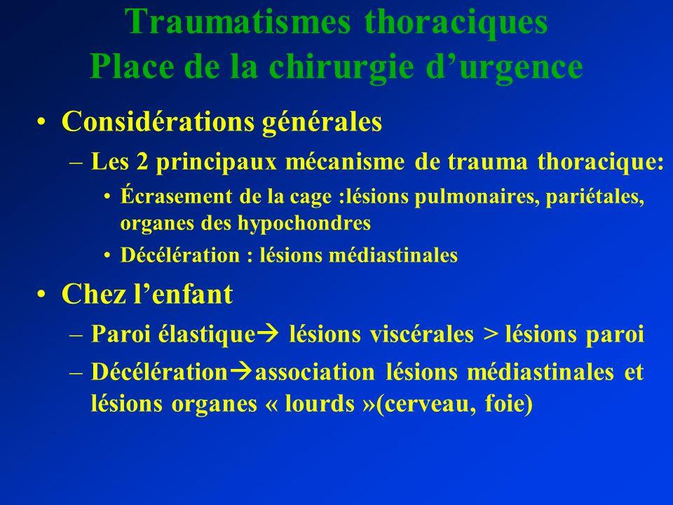 Traumatismes thoraciques Place de la chirurgie d'urgence