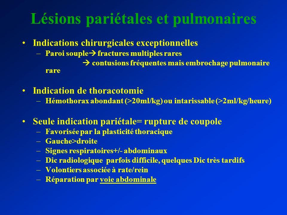 Lésions pariétales et pulmonaires