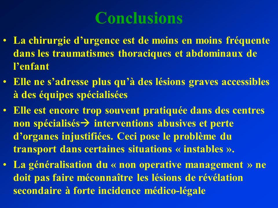 Conclusions La chirurgie d'urgence est de moins en moins fréquente dans les traumatismes thoraciques et abdominaux de l'enfant.