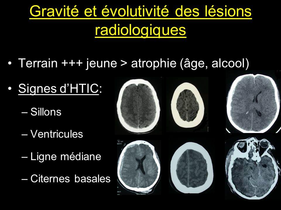Gravité et évolutivité des lésions radiologiques