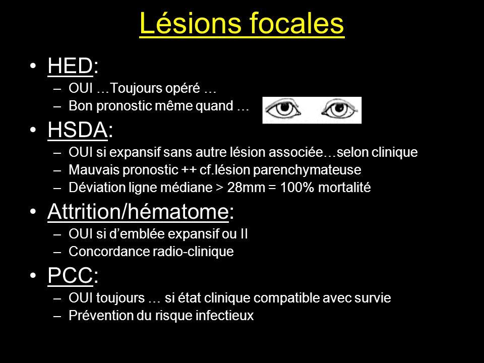 Lésions focales HED: HSDA: Attrition/hématome: PCC: